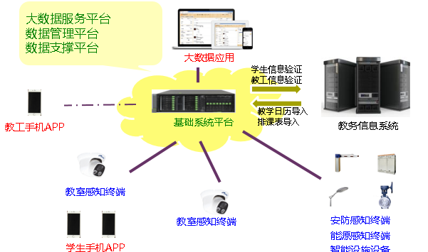 说明: https://wuyou-resource.oss-cn-shanghai.aliyuncs.com/Solution/b149a2d2-d276-4a05-921b-ce34c63505c4_图片1.png